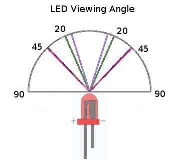 LED-Viewing-Angle-Diagram.jpg